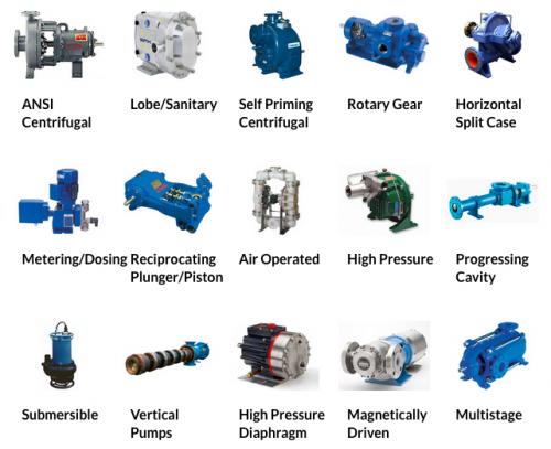 Pump Product