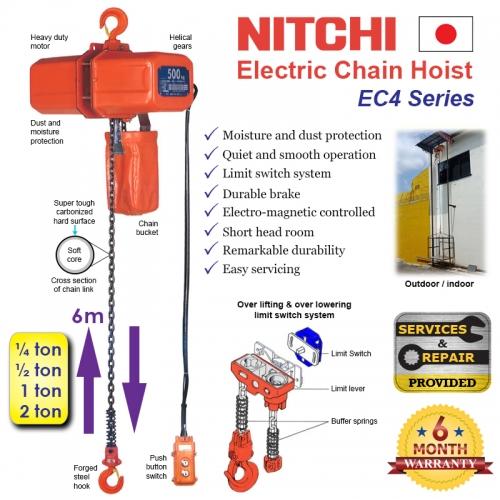 HHM EC4 Series