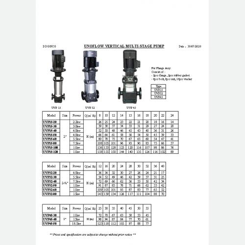 Unoflow UVP15-30: Vertical Multistage Pump, Power 3000W, 3Ø, Flow 400L/min, Head 39m, Inlet x Outlet