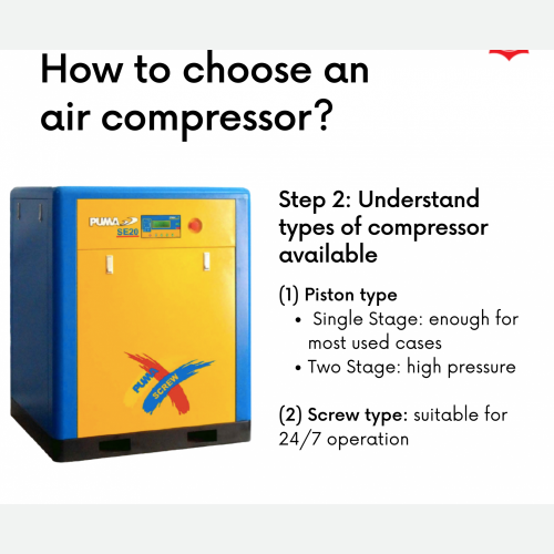 How To Choose Air Compressor Step 2