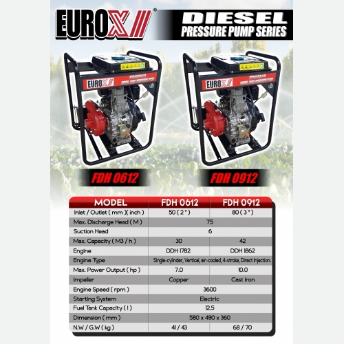 EUROX FDH 0612 0912 DIESEL PRESSURE PUMP SERIES
