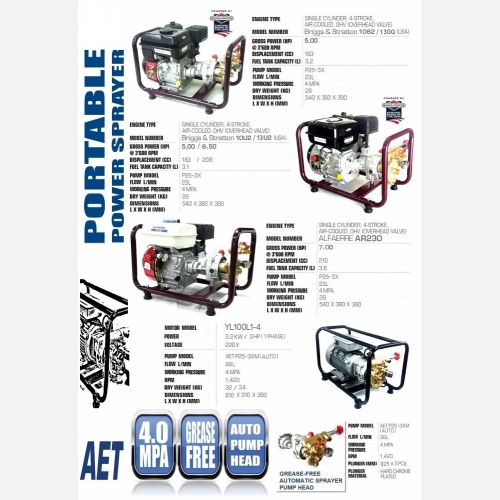AET PORTABLE POWER SPRAYER (3)