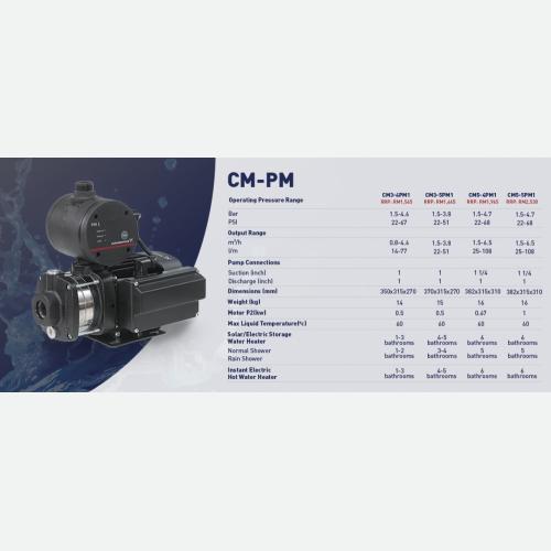 GRUNDFOS CM5-5PM1 WATER BOOSTER PUMP